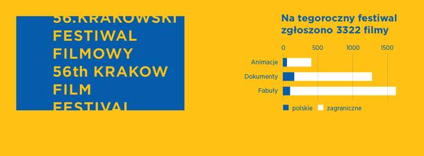 'The Dragon of Dragons' Krakow Film Fest. Award Ceremony
